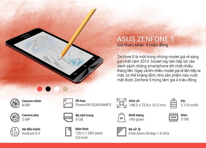 Binh chon top 10 smartphone tot nhat thang 10 hinh anh 10 Asus Zen 5