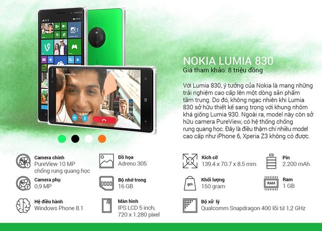 Binh chon top 10 smartphone tot nhat thang 10 hinh anh 6 Nokia Lumia 830