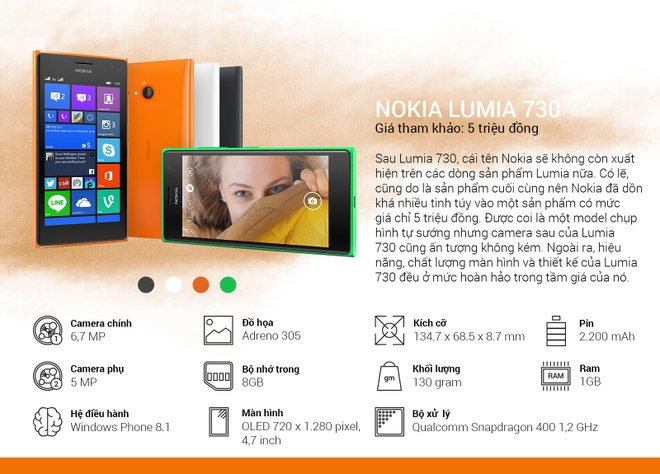 Binh chon top 10 smartphone tot nhat thang 10 hinh anh 8 Nokia Lumina 730