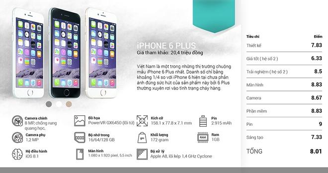 iPhone 6 va Note 4 la smartphone tot nhat thang 11 hinh anh 8