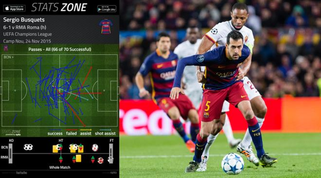 Got chan Achilles cua ga 'khong lo' Barcelona hinh anh 4 Sergio Busquets - cầu thủ rất quan trọng nơi khu trung tuyến của Barcelona.