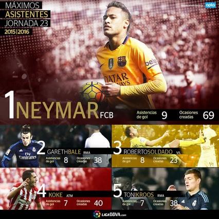 Neymar co that su dang gia 190 trieu euro? hinh anh 2