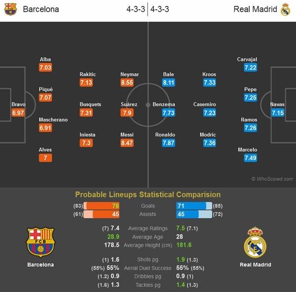 Messi vi dai the nao trong mat nha bao Anh hinh anh 2