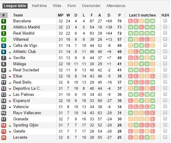 Barca thua Sociedad anh 4