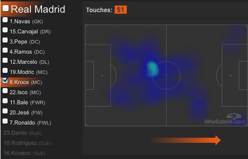 Xin loi Ronaldo, so dien la cua Isco hinh anh 2