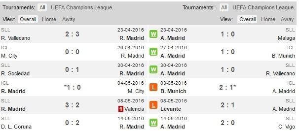 Real cua Zidane: Ba thang cu ngo 30 nam hinh anh 4