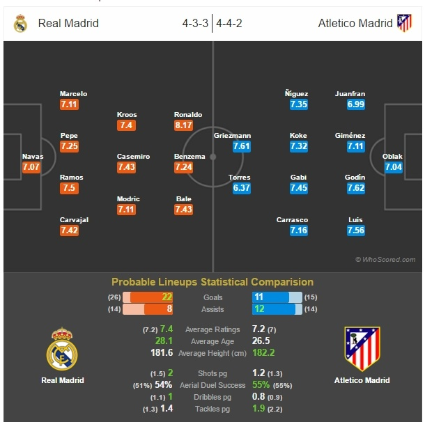 Real vs Atletico anh 5