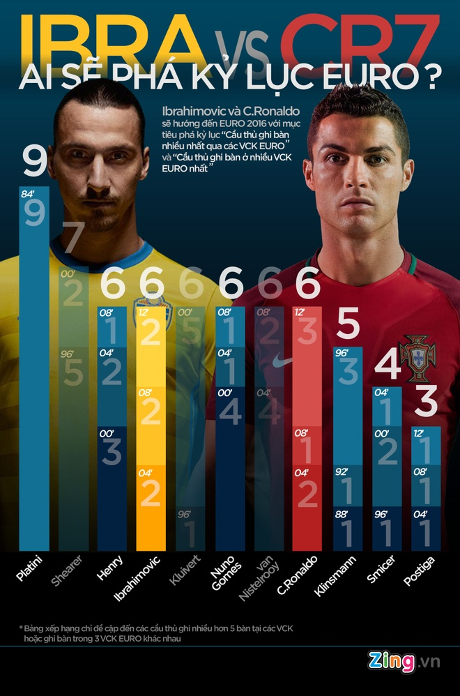 Bo Dao Nha vs Iceland: Ronaldo va dieu tot dep sau cung hinh anh 3