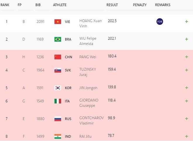 Hoang Xuan Vinh lap ky luc Olympic, gianh HCV lich su hinh anh 2
