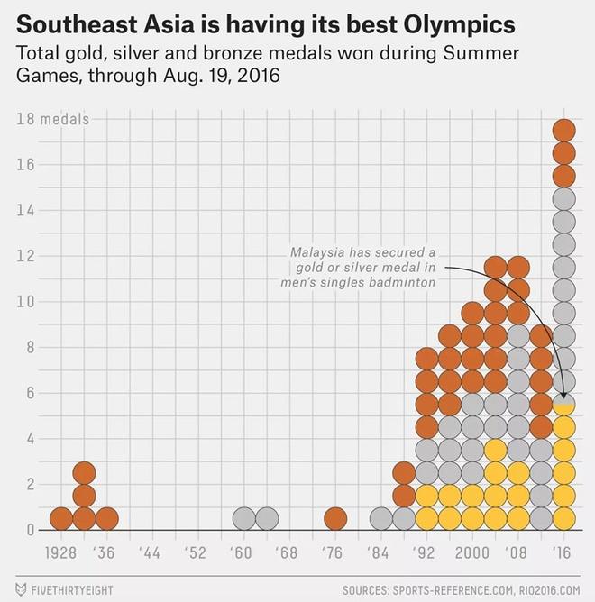 Thai Lan an may hay xung dang tai Olympic? hinh anh 2