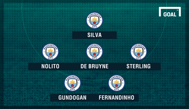 Man City mat trong phao truoc derby Manchester hinh anh 2