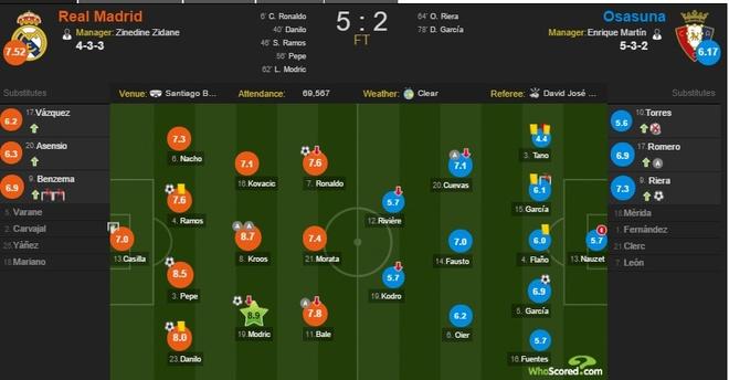 Chao chau Au, Ronaldo da tro lai hinh anh 3