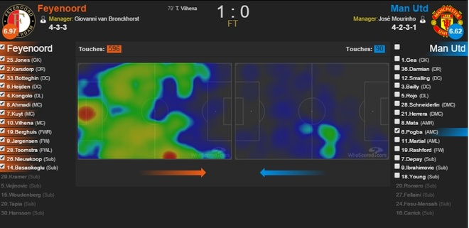 Paul Scholes canh bao Pogba ngung ao tuong la Messi hinh anh 1