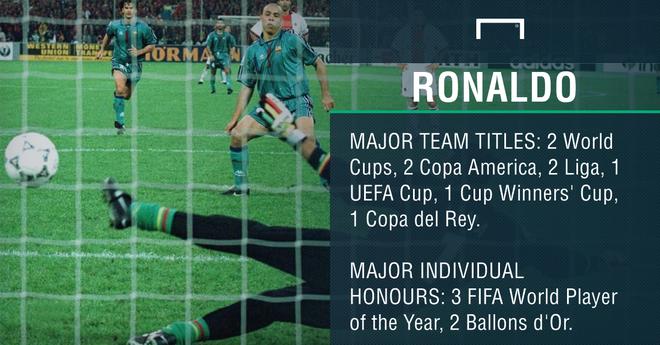 Noi ve Ronaldo,  hay noi ve so 9 vi dai nhat lich su anh 2