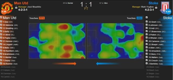 MU vs Stoke City anh 1