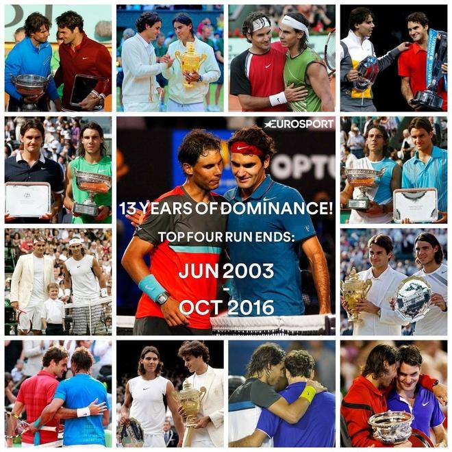 Federer va Nadal bi danh bat khoi top 4 sau 13 nam hinh anh 1
