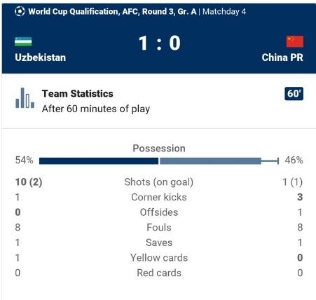 Uzbekistan vs Trung Quoc anh 2