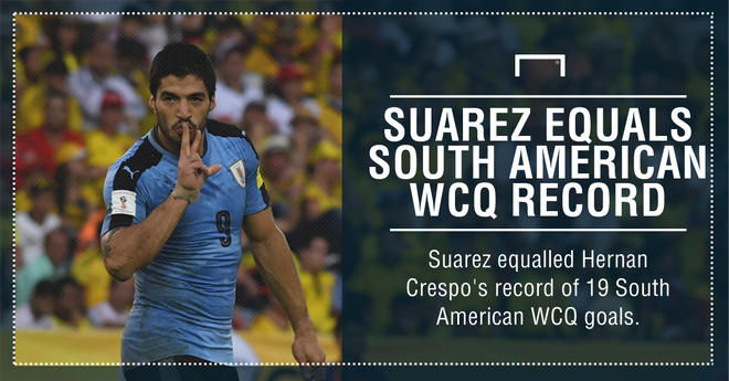 Luis Suarez can bang ky luc ghi ban vong loai World Cup anh 1