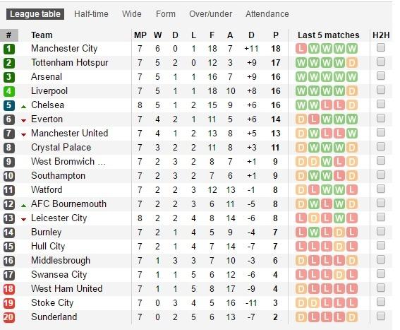 Ngay Leicester City bi lot mat na hinh anh 4