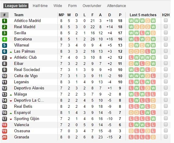 Ronaldo giai han, Real Madrid trut mua ban thang len Betis hinh anh 14