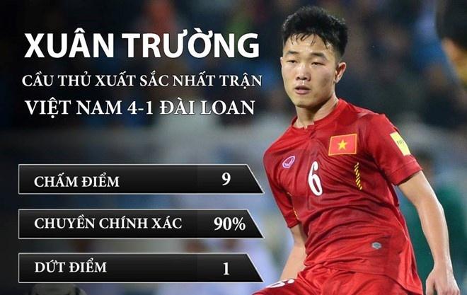 Tam tau 'VTL' cua Viet Nam chinh phuc bao nuoc ngoai hinh anh