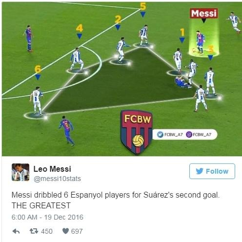 Messi dang huy hoai rat nhieu su nghiep cau thu anh 3