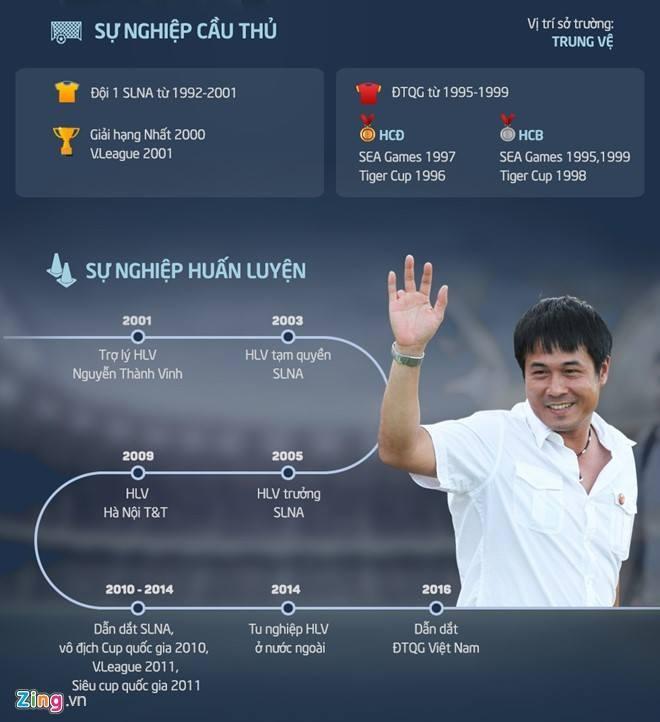 'HLV Huu Thang du kha nang dua Viet Nam vo dich AFF Cup toi' hinh anh 2