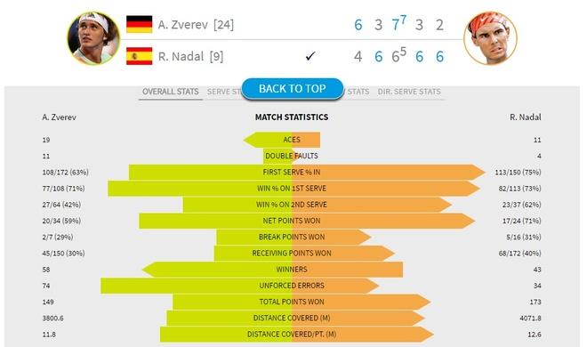 Nadal nghet tho chan dung 'tuong lai cua quan vot nam' hinh anh 3