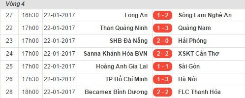 'CLB Ha Noi la doi manh nhat Viet Nam hien nay' hinh anh 3
