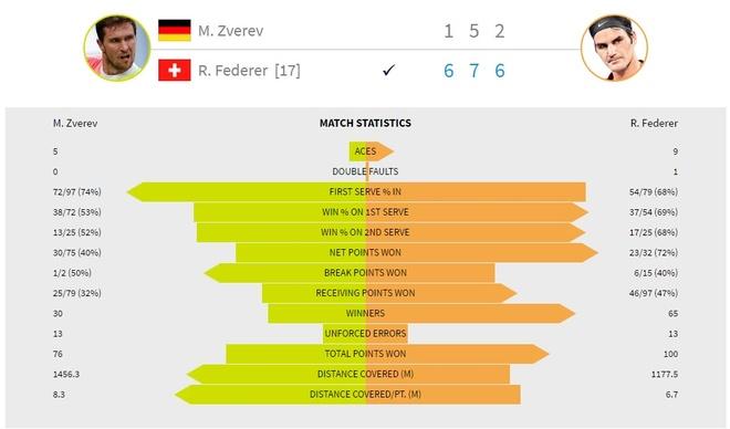 Roger Federer, Grand Slam thu 18 o thi tuong lai gan hinh anh 3