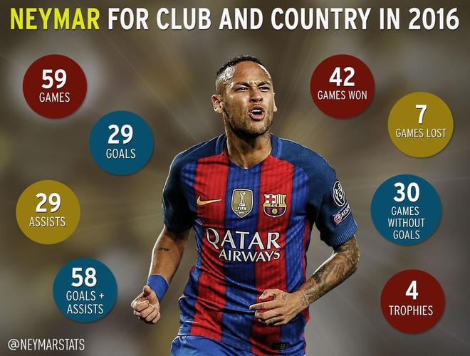 Doi loi,  Pele khen Neymar co ky thuat hon Ronaldo anh 2