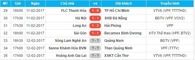 Sai Gon 1-1 Binh Duong anh 3