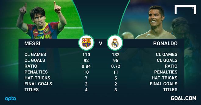Ronaldo, hung than tai vong 1/8 Champions League hinh anh 3