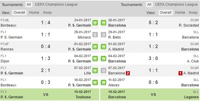 PSG vs Barca anh 5