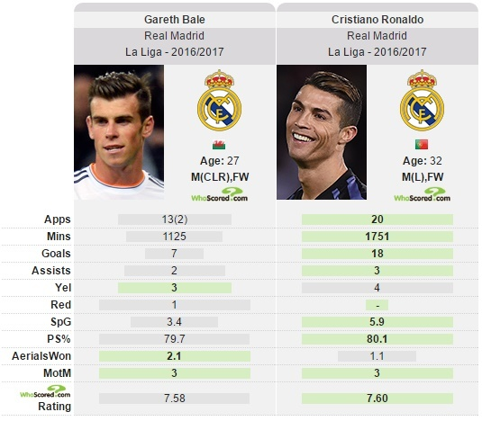 'BBC la dieu chuong tai, gai mat o Real Madrid' hinh anh 2