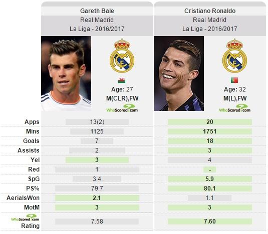 Fan Real Madrid khong con tin bo ba 'BBC' anh 2