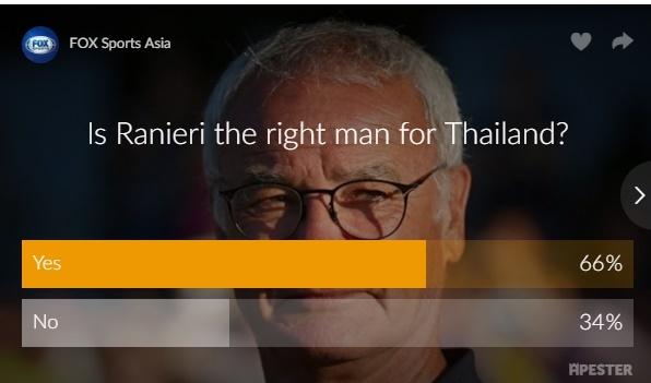 Ranieri chay dua gianh ghe HLV Thai Lan hinh anh 1
