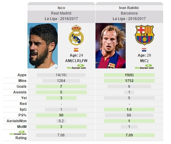 Isco phat thong diep danh thep den Barca anh 3