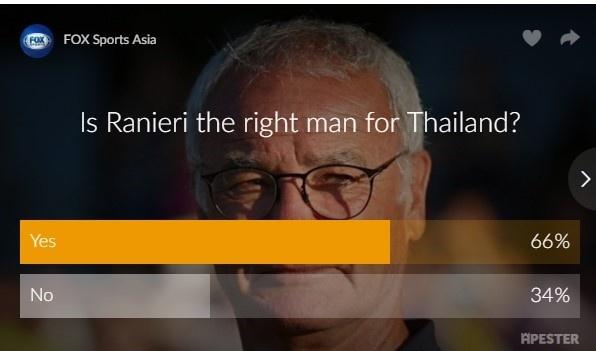'Hon 20 ung vien tranh ghe HLV tuyen Thai Lan' hinh anh 2