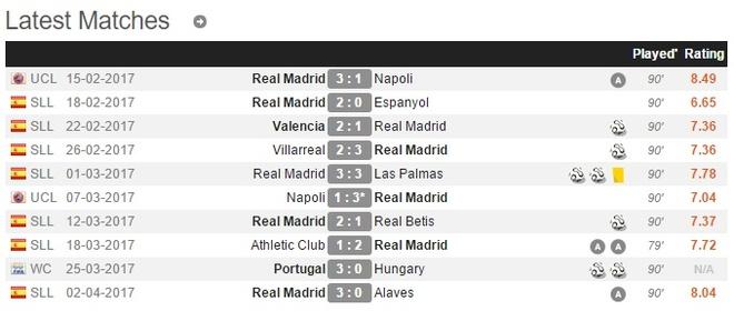 Sao Real ru nhau doi loai Ronaldo khoi derby Madrid hinh anh 2