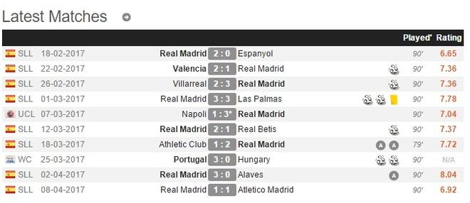 32 tuoi, Ronaldo sa sut the nao? hinh anh 3