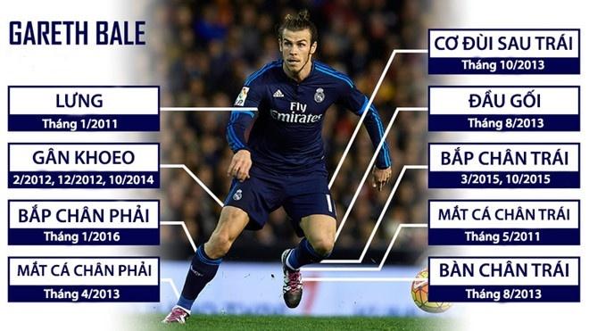 Gareth Bale tren duong lun bai thanh Kaka 2.0 anh 3