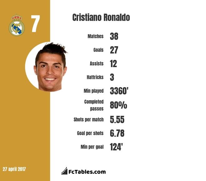 Xuat hien the luc ngam chong Ronaldo o Real Madrid hinh anh 2