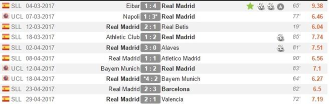 Sau Bale, toi Benzema thanh nan nhan cua Ronaldo hinh anh 2
