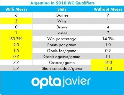 FIFA go bo an phat nang cua Messi anh 3