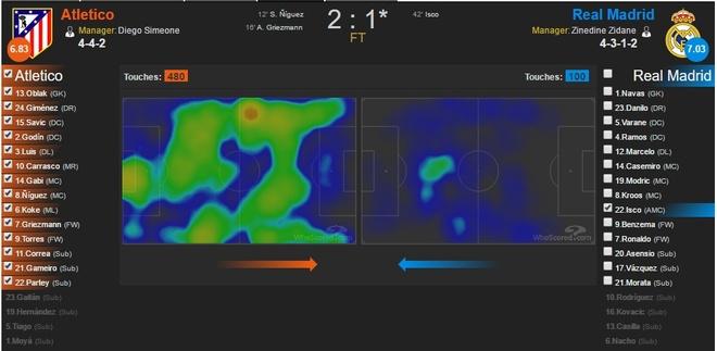 Ngay Isco lam lu mo Ronaldo hinh anh 4