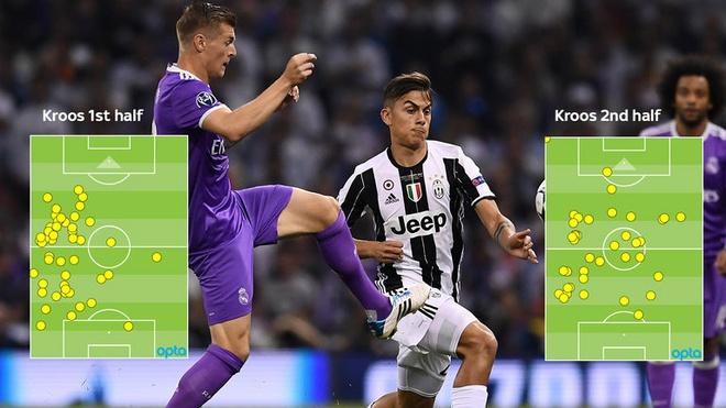 Juventus 'chet' vi phan boi triet ly truoc Real Madrid hinh anh 1