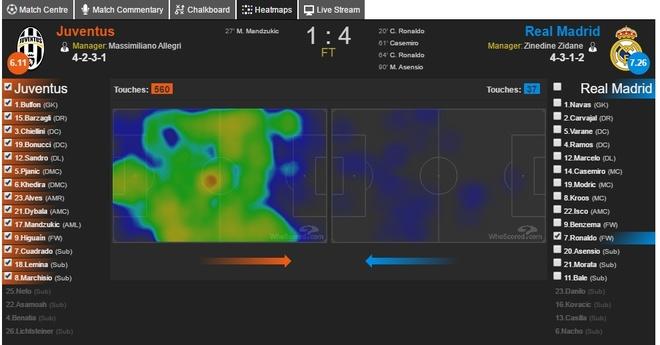 Giao duong cua Ronaldo o Real Madrid hinh anh 2