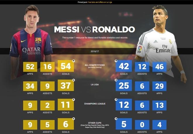 Giao duong cua Ronaldo o Real Madrid hinh anh 4