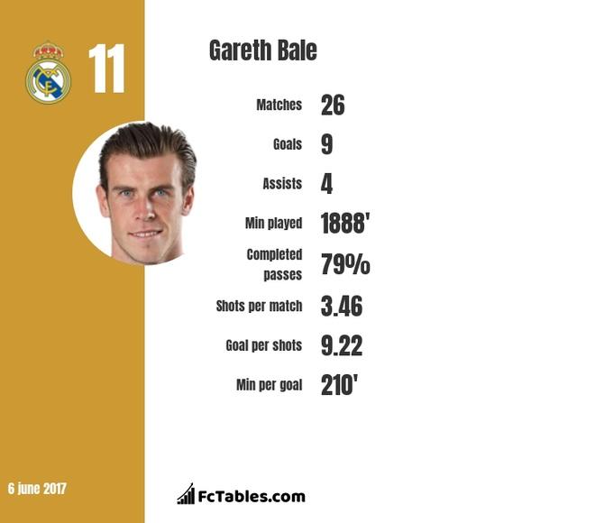 'De duoc nhu Ronaldo, Gareth Bale nen toi MU' hinh anh 3